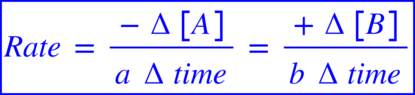 "<math xmlns=""http://www.w3.org/1998/Math/MathML""><menclose mathcolor=""#0000FF"" notation=""box""><mi>R</mi><mi>a</mi><mi>t</mi><mi>e</mi><mo>&#xA0;</mo><mo>=</mo><mo>&#xA0;</mo><mfrac><mrow><mo>-</mo><mo>&#x2206;</mo><mfenced open=""["" close=""]""><mi>A</mi></mfenced></mrow><mrow><mi>a</mi><mo>&#xA0;</mo><mo>&#x2206;</mo><mi>t</mi><mi>i</mi><mi>m</mi><mi>e</mi></mrow></mfrac><mo>&#xA0;</mo><mo>=</mo><mo>&#xA0;</mo><mfrac><mrow><mo>+</mo><mo>&#x2206;</mo><mfenced open=""["" close=""]""><mi>B</mi></mfenced></mrow><mrow><mi>b</mi><mo>&#xA0;</mo><mo>&#x2206;</mo><mi>t</mi><mi>i</mi><mi>m</mi><mi>e</mi></mrow></mfrac></menclose></math>"