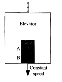Image for Two crates, A and B are in an elevator as shown. The mass of crate A is greater than the mass of crate B. As t