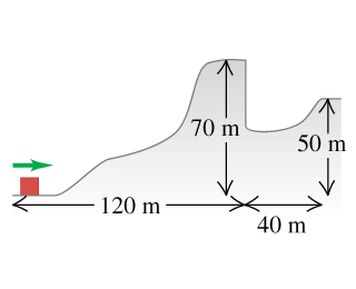 The figure shows a rectangular block sliding horizontally on the ground towards a hill. The top of the hill is 120 meters to the right from the block and 70 meters above the base of the hill. There is a pit on the hill to the right from the top of the hill. Its right edge is 40 meters from the top of the hill and 50 meters above the top of the hill.