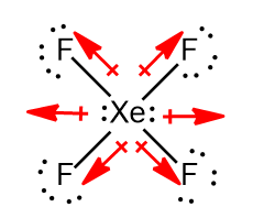 Solution Is Xef4 Polar Or Nonpolar Expl Chemistry