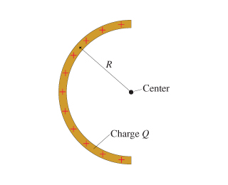 The figure shows a thin rod with charge Q that has
