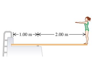 The horizontal diving board is supported at the point 1.00 meter away from its left end. A diver stands at the free end (the right end), which is 2.00 meters away from the point where the board is supported.