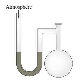 if the flask is open to the atmosphere, the mercury levels are equal  for  each of the following situations where a gas is contained in the flask,