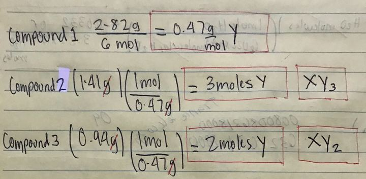 Empirical Formula - Chemistry Video   Clutch Prep