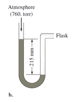 A diagram for an open-tube manometer is sh    | Clutch Prep