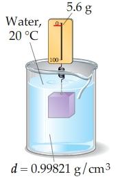 5.6 g Water, 20 °C 100 d 0.99821 g/cm3