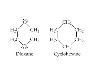 Dioxane is a six-membered ring with O at both points (each O has two pairs of dots) and CH2 at all other vertices. Cyclohexane is a six-membered ring composed of all CH2s.