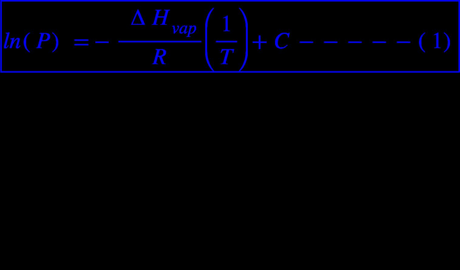 "<math xmlns=""http://www.w3.org/1998/Math/MathML""><menclose mathcolor=""#0000FF"" notation=""box""><mi>l</mi><mi>n</mi><mfenced><mi>P</mi></mfenced><mo>&#xA0;</mo><mo>=</mo><mo>-</mo><mfrac><mrow><mo>&#xA0;</mo><mo>&#x2206;</mo><msub><mi>H</mi><mrow><mi>v</mi><mi>a</mi><mi>p</mi></mrow></msub></mrow><mi>R</mi></mfrac><mfenced><mfrac><mn>1</mn><mi>T</mi></mfrac></mfenced><mo>+</mo><mi>C</mi><mo>&#xA0;</mo><mo>-</mo><mo>-</mo><mo>-</mo><mo>-</mo><mo>-</mo><mfenced><mn>1</mn></mfenced></menclose><mspace linebreak=""newline""></mspace><mi>w</mi><mi>h</mi><mi>e</mi><mi>r</mi><mi>e</mi><mo>,</mo><mo>&#xA0;</mo><mi>P</mi><mo>&#xA0;</mo><mo>=</mo><mo>&#xA0;</mo><mi>P</mi><mi>r</mi><mi>e</mi><mi>s</mi><mi>s</mi><mi>u</mi><mi>r</mi><mi>e</mi><mspace linebreak=""newline""></mspace><mo>&#x2206;</mo><msub><mi>H</mi><mrow><mi>v</mi><mi>a</mi><mi>p</mi></mrow></msub><mo>&#xA0;</mo><mo>=</mo><mo>&#xA0;</mo><mi>e</mi><mi>n</mi><mi>t</mi><mi>h</mi><mi>a</mi><mi>l</mi><mi>p</mi><mi>y</mi><mo>&#xA0;</mo><mi>c</mi><mi>h</mi><mi>a</mi><mi>n</mi><mi>g</mi><mi>e</mi><mo>&#xA0;</mo><mi>o</mi><mi>f</mi><mo>&#xA0;</mo><mi>v</mi><mi>a</mi><mi>p</mi><mi>o</mi><mi>r</mi><mi>i</mi><mi>z</mi><mi>a</mi><mi>t</mi><mi>i</mi><mi>o</mi><mi>n</mi><mspace linebreak=""newline""></mspace><mi>R</mi><mo>&#xA0;</mo><mo>=</mo><mo>&#xA0;</mo><mi>i</mi><mi>d</mi><mi>e</mi><mi>a</mi><mi>l</mi><mo>&#xA0;</mo><mi>g</mi><mi>a</mi><mi>s</mi><mo>&#xA0;</mo><mi>c</mi><mi>o</mi><mi>n</mi><mi>s</mi><mi>t</mi><mi>a</mi><mi>n</mi><mi>t</mi><mspace linebreak=""newline""></mspace><mi>T</mi><mo>&#xA0;</mo><mo>=</mo><mo>&#xA0;</mo><mi>t</mi><mi>e</mi><mi>m</mi><mi>p</mi><mi>e</mi><mi>r</mi><mi>a</mi><mi>t</mi><mi>u</mi><mi>r</mi><mi>e</mi><mspace linebreak=""newline""></mspace><mi>C</mi><mo>&#xA0;</mo><mo>=</mo><mo>&#xA0;</mo><mi>y</mi><mo>-</mo><mi>i</mi><mi>n</mi><mi>t</mi><mi>e</mi><mi>r</mi><mi>c</mi><mi>e</mi><mi>p</mi><mi>t</mi><mo>&#xA0;</mo><mi>o</mi><mi>f</mi><mo>&#xA0;</mo><mi>t</mi><mi>h</mi><mi>e</mi><mo>&#xA0;</mo><mi>s</mi><mi>"