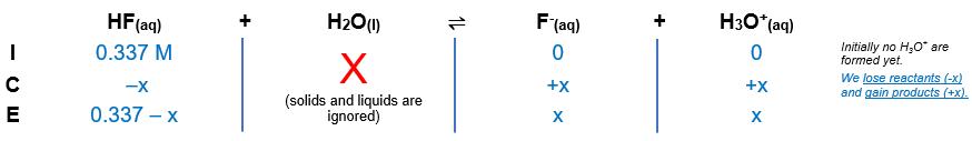 Find The Percent Ionization Of A 0.337 M H... | Clutch Prep