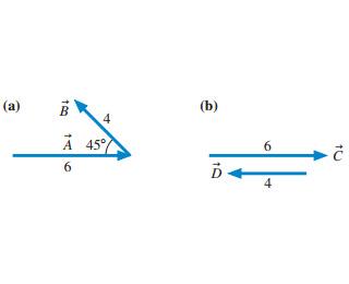 (a)B A 45 6 4