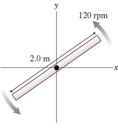 What is the magnitude of the angular momentum of t