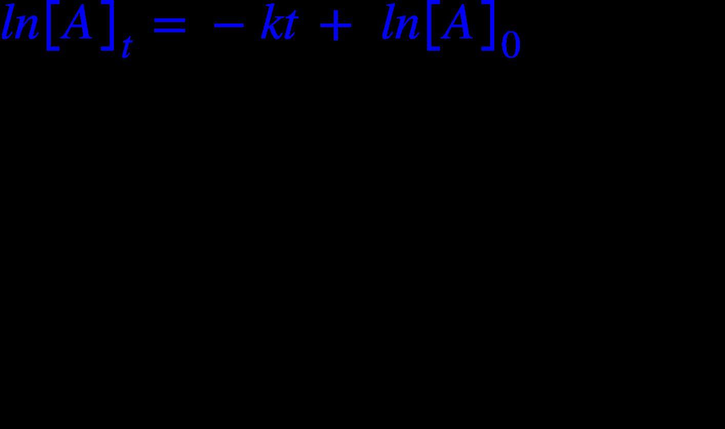 """<math xmlns=""""http://www.w3.org/1998/Math/MathML""""><mi mathcolor=""""#0000FF"""">l</mi><mi mathcolor=""""#0000FF"""">n</mi><msub><mfenced mathcolor=""""#0000FF"""" open=""""["""" close=""""]""""><mi>A</mi></mfenced><mi mathcolor=""""#0000FF"""">t</mi></msub><mo mathcolor=""""#0000FF"""">&#xA0;</mo><mo mathcolor=""""#0000FF"""">=</mo><mo mathcolor=""""#0000FF"""">&#xA0;</mo><mo mathcolor=""""#0000FF"""">-</mo><mi mathcolor=""""#0000FF"""">k</mi><mi mathcolor=""""#0000FF"""">t</mi><mo mathcolor=""""#0000FF"""">&#xA0;</mo><mo mathcolor=""""#0000FF"""">+</mo><mo mathcolor=""""#0000FF"""">&#xA0;</mo><mi mathcolor=""""#0000FF"""">l</mi><mi mathcolor=""""#0000FF"""">n</mi><msub><mfenced mathcolor=""""#0000FF"""" open=""""["""" close=""""]""""><mi>A</mi></mfenced><mn mathcolor=""""#0000FF"""">0</mn></msub><mspace linebreak=""""newline""""></mspace><mi>w</mi><mi>h</mi><mi>e</mi><mi>r</mi><mi>e</mi><mo>,</mo><mspace linebreak=""""newline""""></mspace><msub><mfenced open=""""["""" close=""""]""""><mi>A</mi></mfenced><mi>t</mi></msub><mo>&#xA0;</mo><mo>=</mo><mo>&#xA0;</mo><mi>c</mi><mi>o</mi><mi>n</mi><mi>c</mi><mi>e</mi><mi>n</mi><mi>t</mi><mi>r</mi><mi>a</mi><mi>t</mi><mi>i</mi><mi>o</mi><mi>n</mi><mo>&#xA0;</mo><mi>a</mi><mi>t</mi><mo>&#xA0;</mo><mi>t</mi><mi>i</mi><mi>m</mi><mi>e</mi><mo>&#xA0;</mo><mo>&quot;</mo><mi>t</mi><mo>&quot;</mo><mspace linebreak=""""newline""""></mspace><msub><mfenced open=""""["""" close=""""]""""><mi>A</mi></mfenced><mn>0</mn></msub><mo>&#xA0;</mo><mo>=</mo><mo>&#xA0;</mo><mi>i</mi><mi>n</mi><mi>i</mi><mi>t</mi><mi>i</mi><mi>a</mi><mi>l</mi><mo>&#xA0;</mo><mi>c</mi><mi>o</mi><mi>n</mi><mi>c</mi><mi>e</mi><mi>n</mi><mi>t</mi><mi>r</mi><mi>a</mi><mi>t</mi><mi>i</mi><mi>o</mi><mi>n</mi><mspace linebreak=""""newline""""></mspace><mi>k</mi><mo>&#xA0;</mo><mo>=</mo><mo>&#xA0;</mo><mi>r</mi><mi>a</mi><mi>t</mi><mi>e</mi><mo>&#xA0;</mo><mi>c</mi><mi>o</mi><mi>n</mi><mi>s</mi><mi>t</mi><mi>a</mi><mi>n</mi><mi>t</mi></math>"""