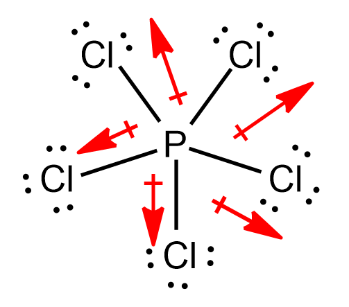 How Many Of The Following Molecules Are Po Clutch Prep