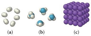 Three molecular views: a, b, and c. View a is a collection of six pairs of white spheres, each pair comprised of two white spheres combined, with the pairs relatively far apart. View b is a collection of three molecules, each consisting of a central blue sphere surrounded by three smaller white spheres, each molecule is relatively far apart. View c is a collection of purple spheres packed closely together in an ordered, repeating arrangement.
