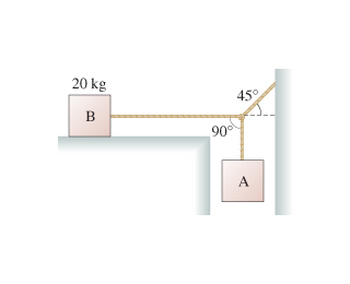 Image for Block B in the figure(Figure 1) rests on a surface for which the static and kinetic coefficients of friction a