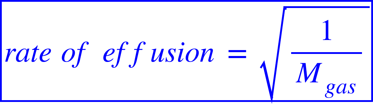 "<math xmlns=""http://www.w3.org/1998/Math/MathML""><menclose mathcolor=""#0000FF"" notation=""box""><mi>r</mi><mi>a</mi><mi>t</mi><mi>e</mi><mo>&#xA0;</mo><mi>o</mi><mi>f</mi><mo>&#xA0;</mo><mi>e</mi><mi>f</mi><mi>f</mi><mi>u</mi><mi>s</mi><mi>i</mi><mi>o</mi><mi>n</mi><mo>&#xA0;</mo><mo>=</mo><mo>&#xA0;</mo><msqrt><mfrac><mn>1</mn><msub><mi>M</mi><mrow><mi>g</mi><mi>a</mi><mi>s</mi></mrow></msub></mfrac></msqrt></menclose></math>"