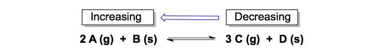 Products-Reactants-Reverse