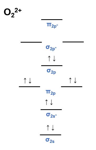 Explain The Following.The O22+ Ion Has A S...   Clutch Prep
