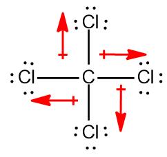 Solution Is The Ch4 A Polar Or Non Polar Chemistry
