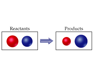 A diagram shows two reactants of similar size leading to two products, one of which is larger than the other.