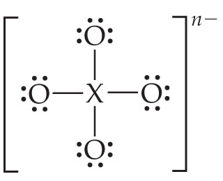 A central X is single bonded left, right, above, and below to O; each O has three pairs of dots.  The molecule as a whole has a negative charge of unknown magnitude.