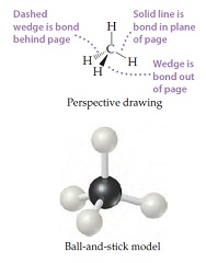 The figure shows a ball-and-stick model and a perspective drawing of CH4.