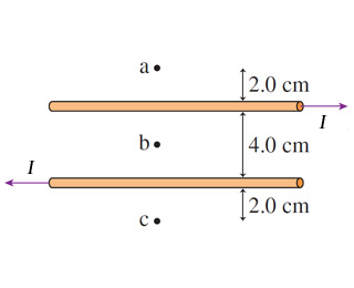 Assume that I = 11 A . (Figure 1) P