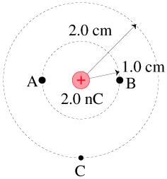 Image for a. What is the electric potential at points A, B, and C in the figure? b. What is the potential energy of an e