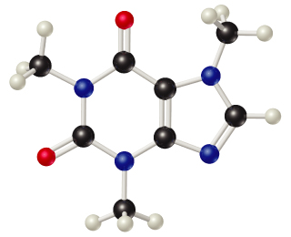 Caffeine consists of two fused rings with a six-membered ring with the points arranged vertically whose right side is shared by the lower left side of a five-membered ring. The six-membered ring has O as its upper left vertex and bottom point; all other vertices are C. The shared side is a double bond; the other sides are single bonds. The bottom point is single bonded to CH3; the lower left vertex is double bonded to O; the upper left vertex is single bonded to CH3; and the top point is double bonded to O. In addition to the shared side, the lower right side of the five membered ring is also a double bond; the other sides are single bonds. The point of the five member ring and the lower right vertex are N; the other vertices are C. The point is single bonded to CH3 and the upper right vertex is single bonded to H.