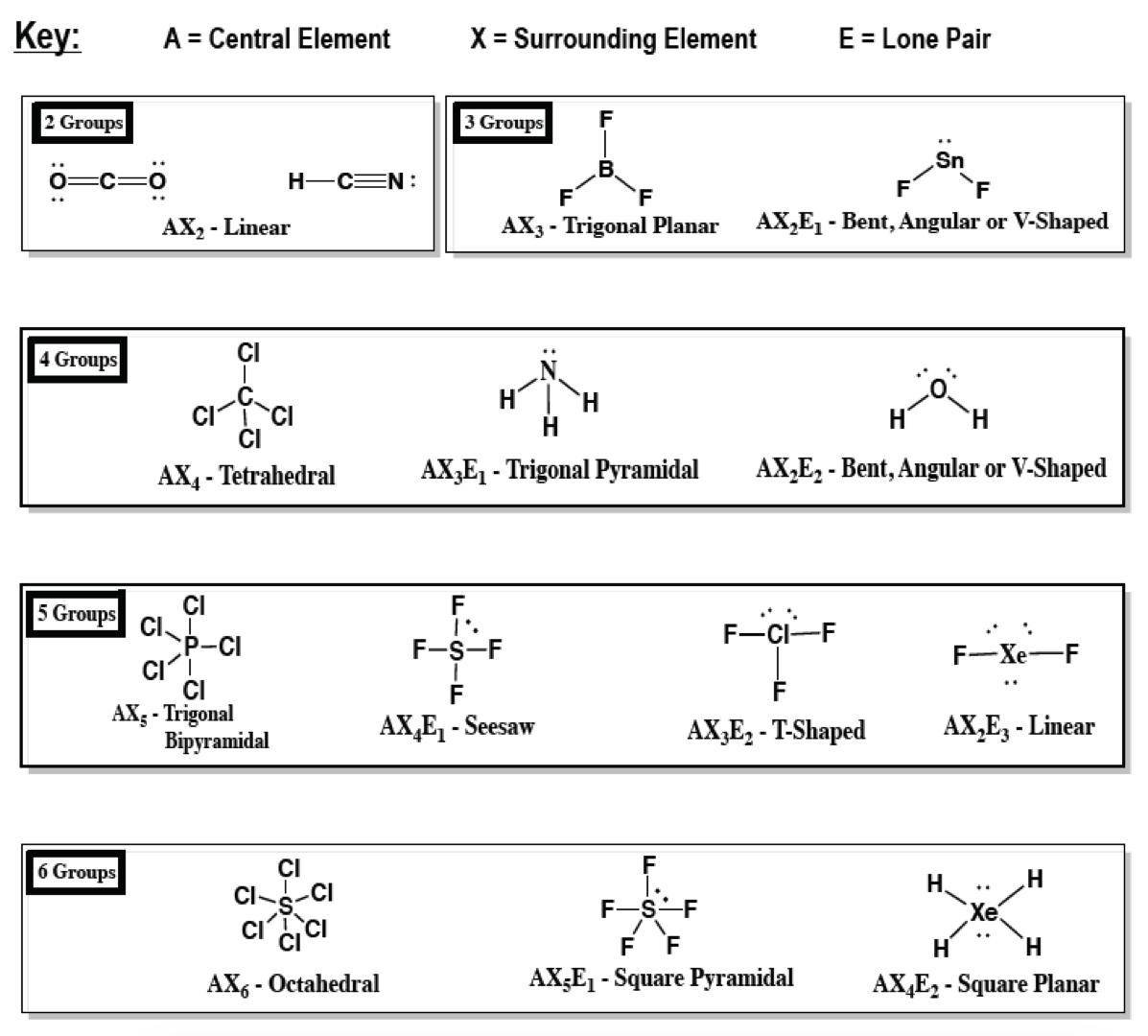 The Molecule Called Diazene Has The Formul Clutch Prep