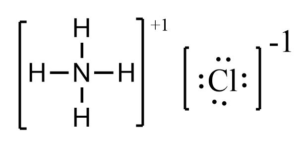 Ammonium chloride, NH4Cl, is a very solubl... | Clutch PrepClutch Prep