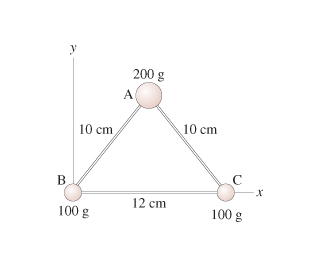 Part A Find the coordinates of the center of mass.
