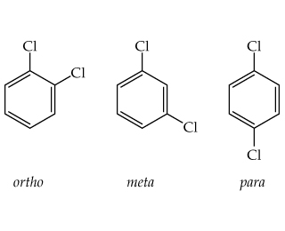 Diagrams of two chlorine groups on benzene molecules show that the ortho arrangement is on two adjacent vertices, the meta arrangement is on vertices separated by a vertex, and para is on opposite vertices.