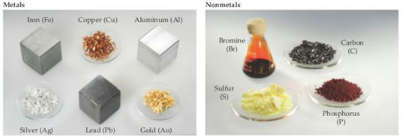 The first photograph shows a collection of metals.  Iron (Fe), Silver (Ag), and Lead (Pb) are all solid metallic cubes.  Copper (Cu) is a collection of metallic shavings, Silver (Ag) is shown as metallic flakes, and Gold (Au) is shown as shiny metallic flakes.  The second photograph shows nonmetals.  Bromine is contained in a flask and is a combination of a dark brown liquid and an orange gas.  Sulfur is a yellow powder, carbon is dark grey chunks, and phosphorous is dark red-brown powder.