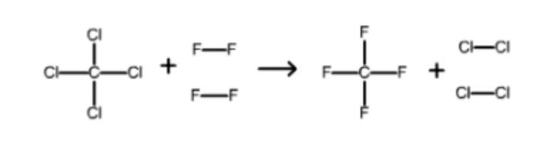 Use the molar bond enthalpy data in the ta    | Clutch Prep