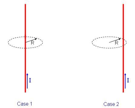 Case 1 Case 2