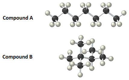 The figure shows 2 ball-and-stick structures. Compound A is for CH3CH2CH2CH2CH2CH2CH3 and compound B is for CH3CCHCH3 with 2 -CH3 groups attached to the second (from left to right) carbon and a -CH3 group attached to the third carbon.