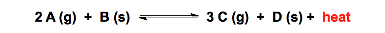 Le-Chatelier-Principle-Exothermic