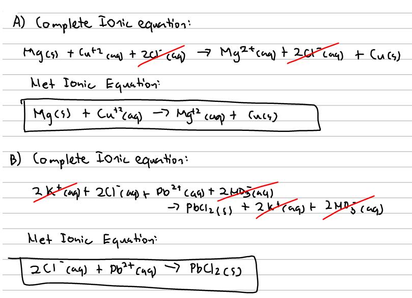 Chromium(III) hydroxide | H3CrO3 | ChemSpider