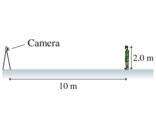 In (Figure 1) the camera lens has a