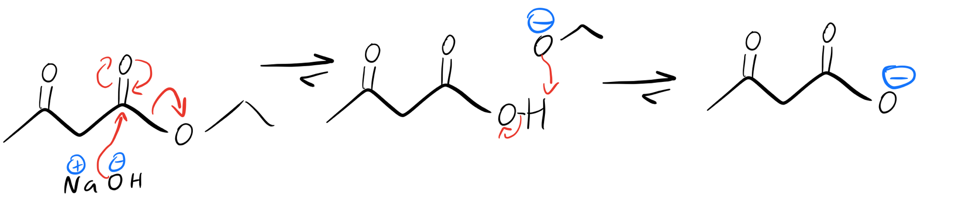 abridged-saponification-mechanism