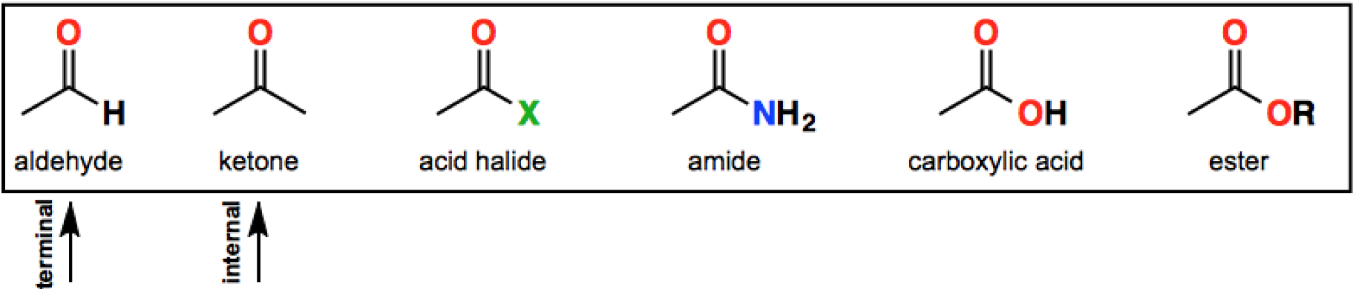 list-of-carbonyl-functional-groups