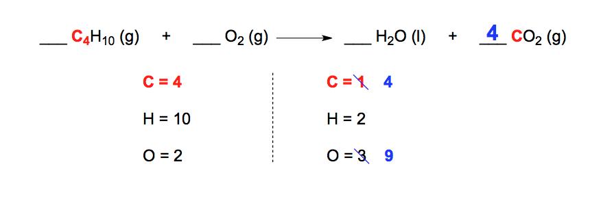 Balancing-carbon-atoms