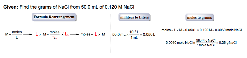 Mass-volume-concentration