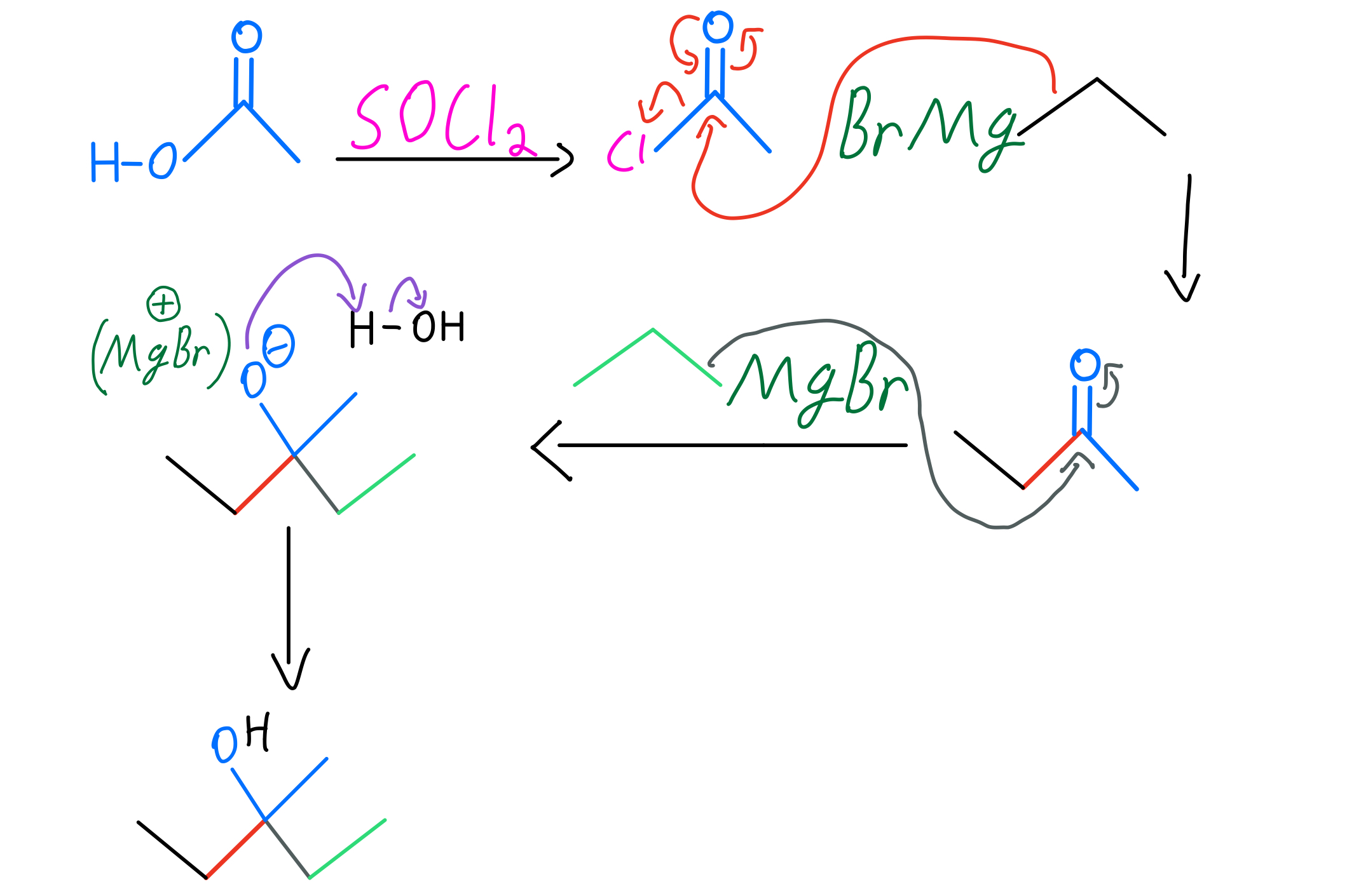 Nucleophilic-acyl-substitution