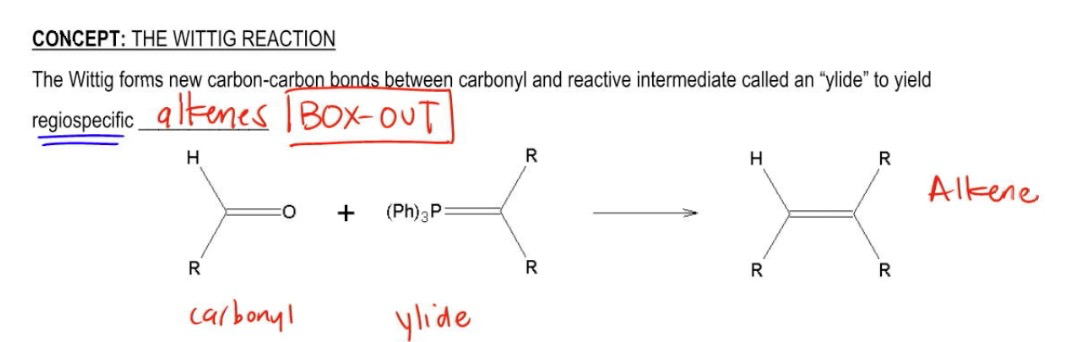 Carbonyl-and-ylide-yield-alkene