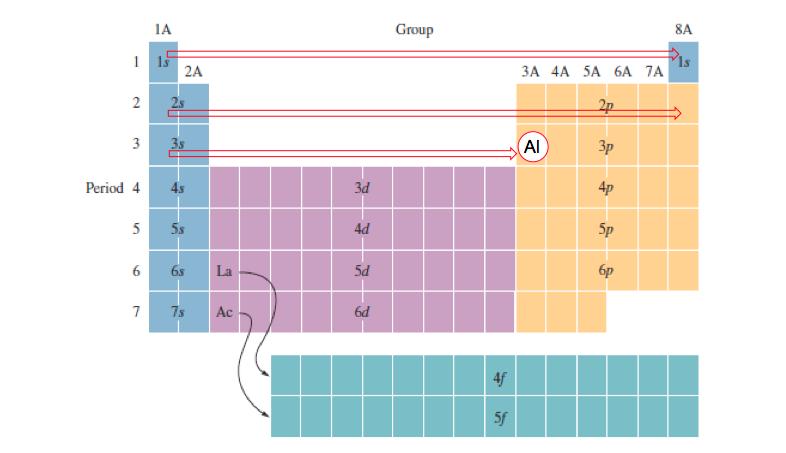 Periodic-Table-Aluminum