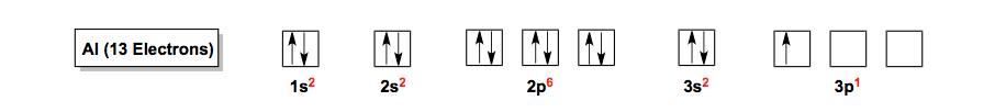 Electron-Orbital-Diagram-Aluminum