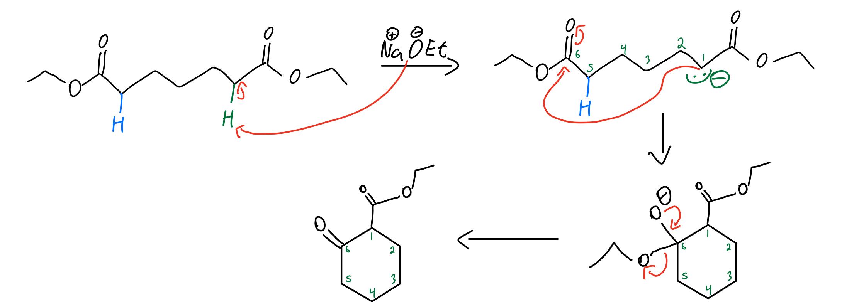 Dieckmann-condensation