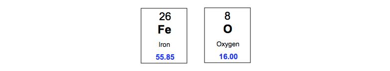 Atomic-Masses-Periodic-Table-Fe-O-Iron-Oxygen